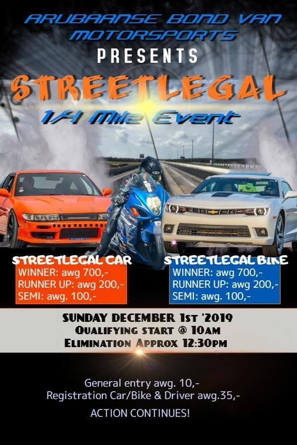 Results & Coverage: Streetlegal (Dec-01-2019)